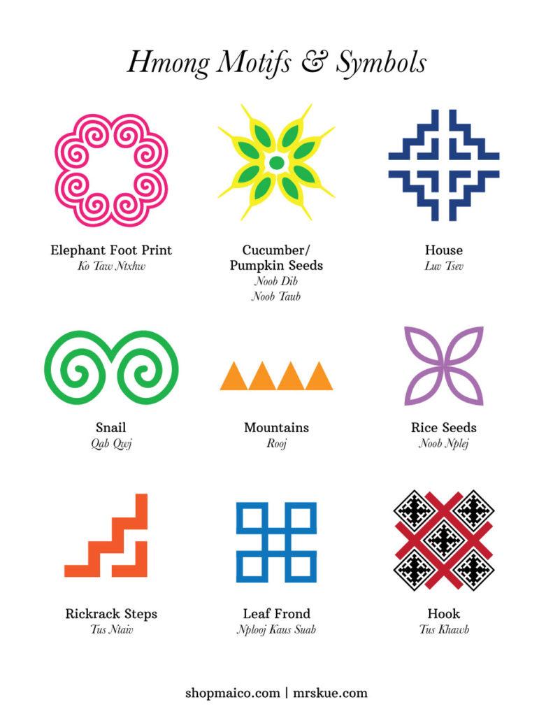 Họa tiết cổ trong văn hóa người Mông